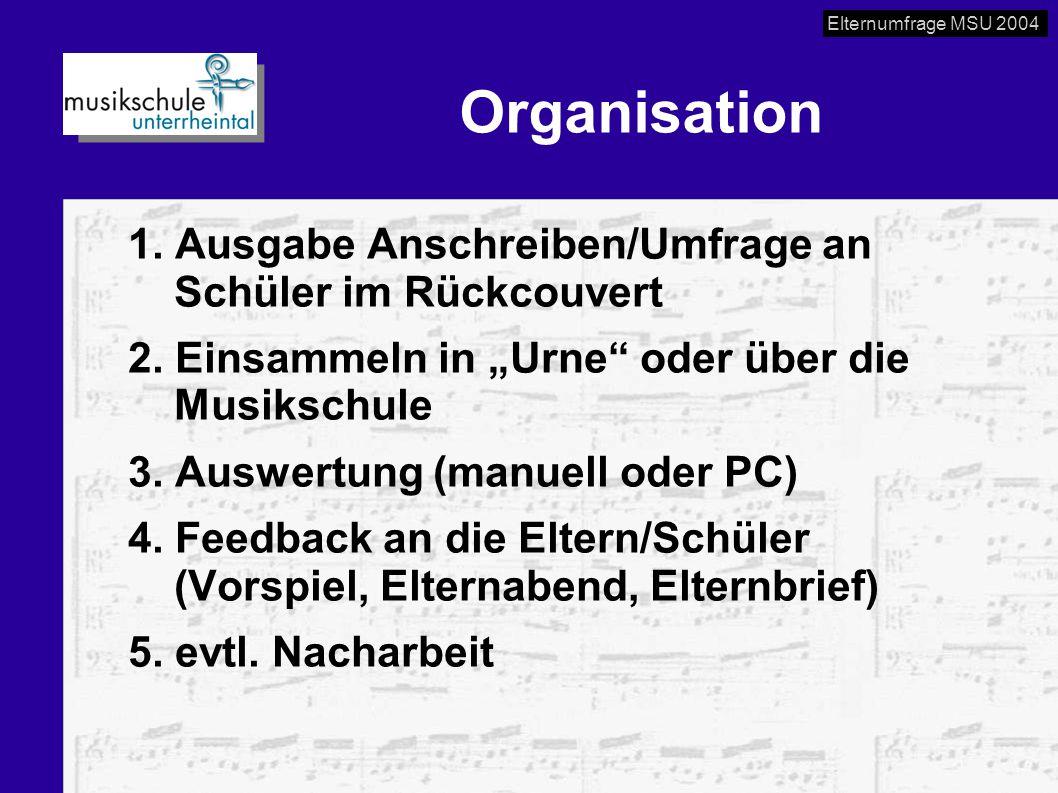 """Elternumfrage MSU 2004 Organisation 1. Ausgabe Anschreiben/Umfrage an Schüler im Rückcouvert 2. Einsammeln in """"Urne"""" oder über die Musikschule 3. Ausw"""