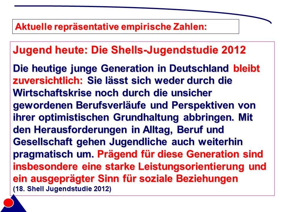 Eltern-Uni 10 Jugend heute: Die Shells-Jugendstudie 2012 Die heutige junge Generation in Deutschland bleibt zuversichtlich: Sie lässt sich weder durch die Wirtschaftskrise noch durch die unsicher gewordenen Berufsverläufe und Perspektiven von ihrer optimistischen Grundhaltung abbringen.