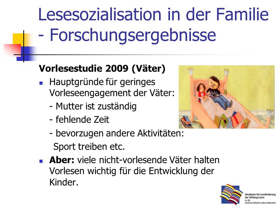 Vorlesestudie 2009 (Väter) Hauptgründe für geringes Vorleseengagement der Väter: - Mutter ist zuständig - fehlende Zeit - bevorzugen andere Aktivitäten: Sport treiben etc.