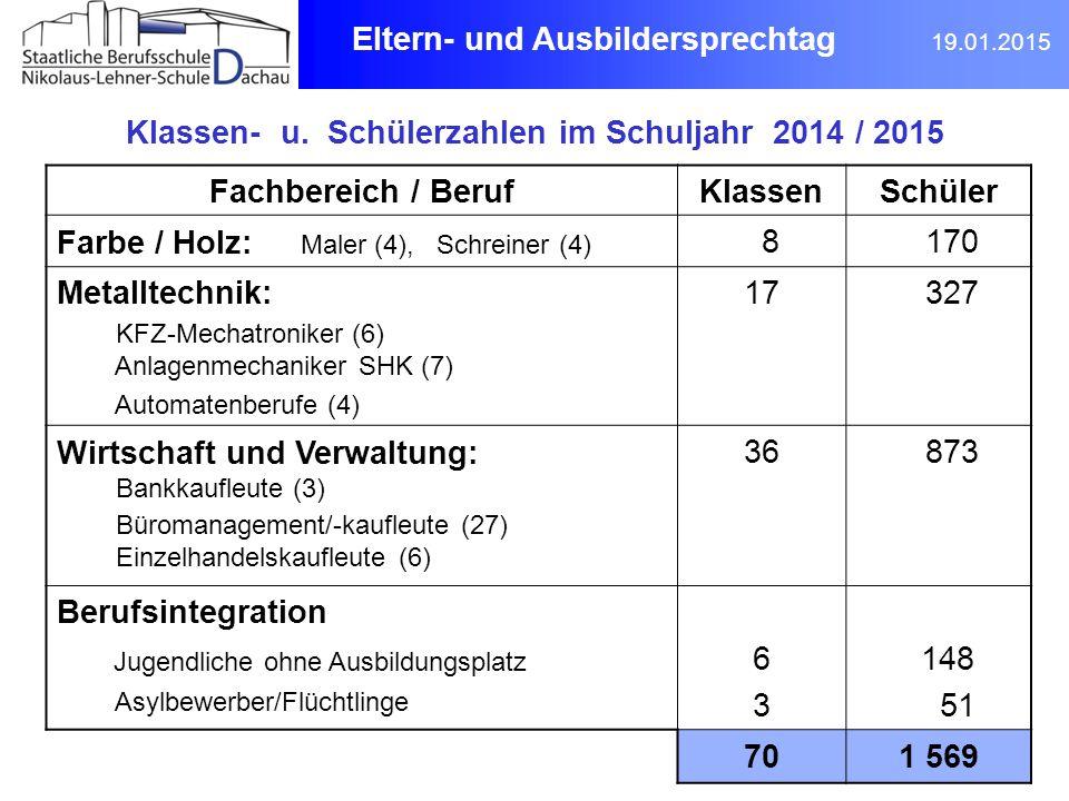 Informationen des Beratungslehrers Friedhelm Baumann Eltern- und Ausbildersprechtag 19.01.2015