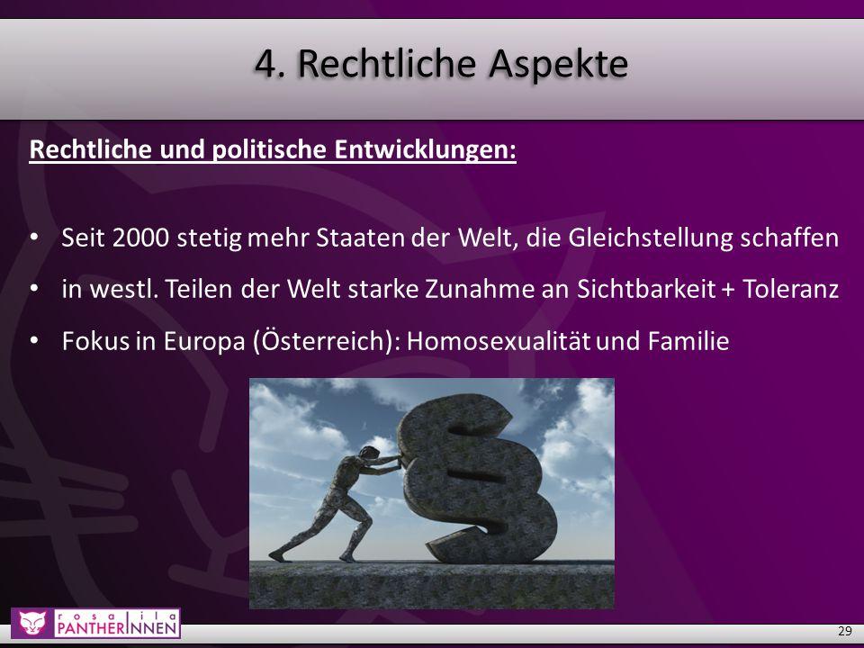 INHALT RosaLila PantherInnen – Schwul-Lesbische ARGE Steiermark 1.