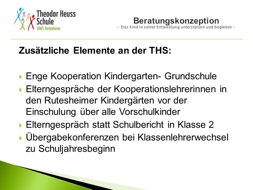 Zusätzliche Elemente an der THS:  Enge Kooperation Kindergarten- Grundschule  Elterngespräche der Kooperationslehrerinnen in den Rutesheimer Kinderg