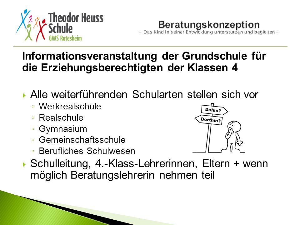 Informationsveranstaltung der Grundschule für die Erziehungsberechtigten der Klassen 4  Alle weiterführenden Schularten stellen sich vor ◦ Werkrealsc