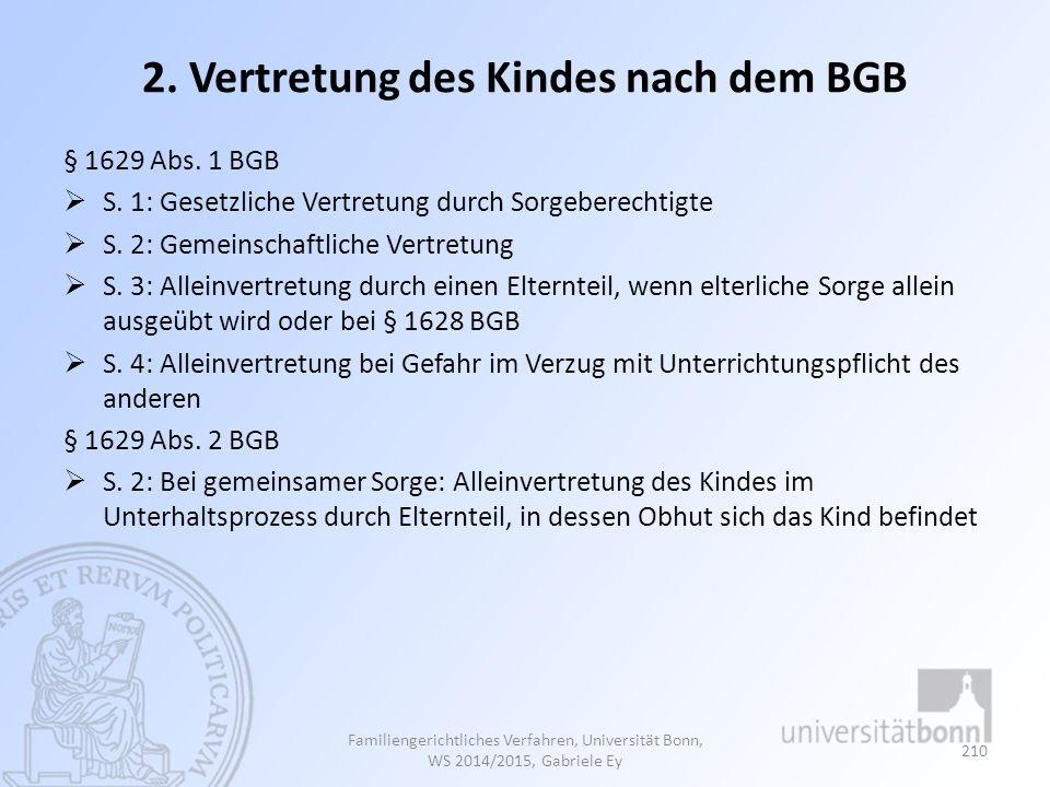 2. Vertretung des Kindes nach dem BGB § 1629 Abs. 1 BGB  S. 1: Gesetzliche Vertretung durch Sorgeberechtigte  S. 2: Gemeinschaftliche Vertretung  S