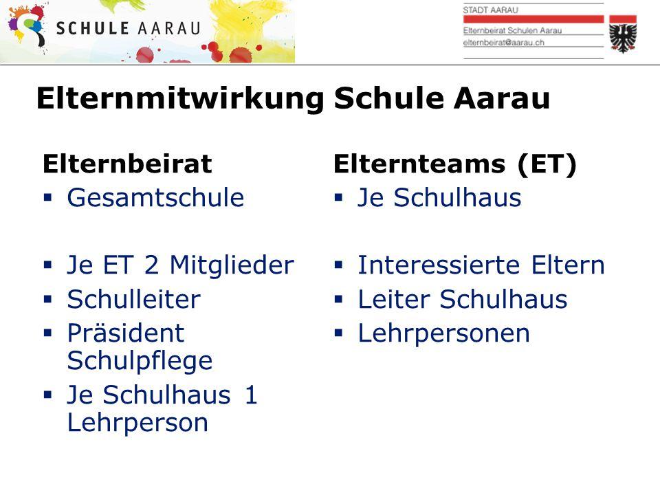 Elternmitwirkung Schule Aarau Elternbeirat  Gesamtschule  Je ET 2 Mitglieder  Schulleiter  Präsident Schulpflege  Je Schulhaus 1 Lehrperson Elter