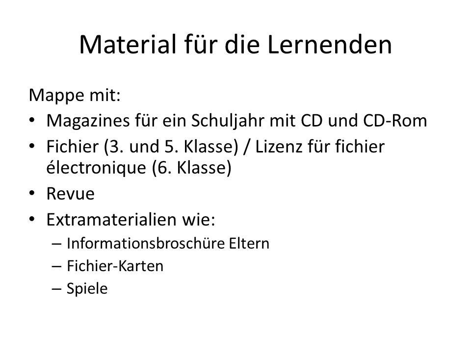 Material für die Lernenden Mappe mit: Magazines für ein Schuljahr mit CD und CD-Rom Fichier (3.