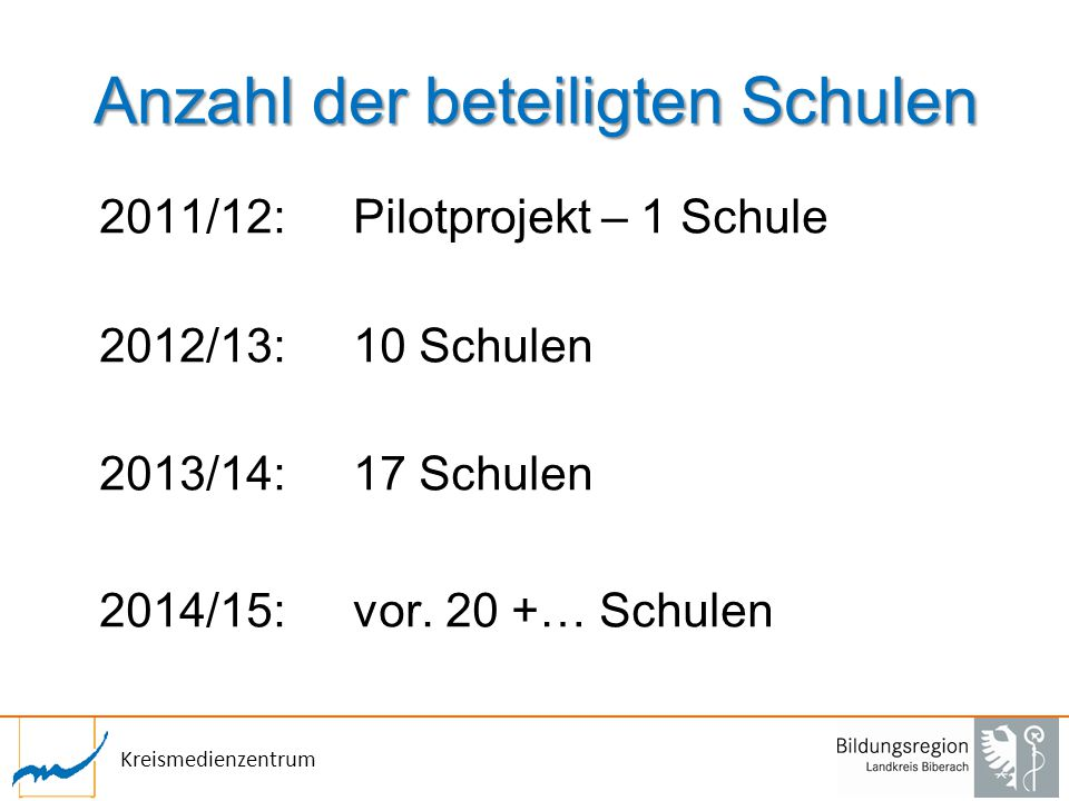 Kreismedienzentrum Anzahl der beteiligten Schulen 2011/12:Pilotprojekt – 1 Schule 2012/13: 10 Schulen 2013/14: 17 Schulen 2014/15:vor. 20 +… Schulen