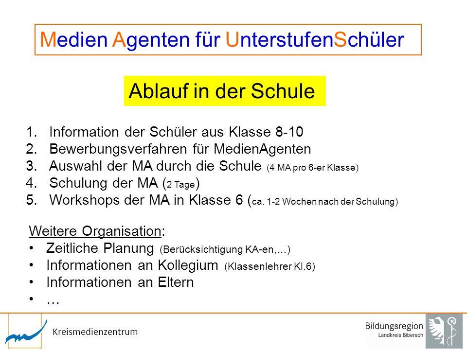Kreismedienzentrum 1.Information der Schüler aus Klasse 8-10 2.Bewerbungsverfahren für MedienAgenten 3.Auswahl der MA durch die Schule (4 MA pro 6-er