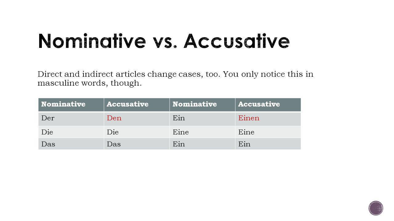 Direct and indirect articles change cases, too. You only notice this in masculine words, though. NominativeAccusativeNominativeAccusative DerDenEinEin