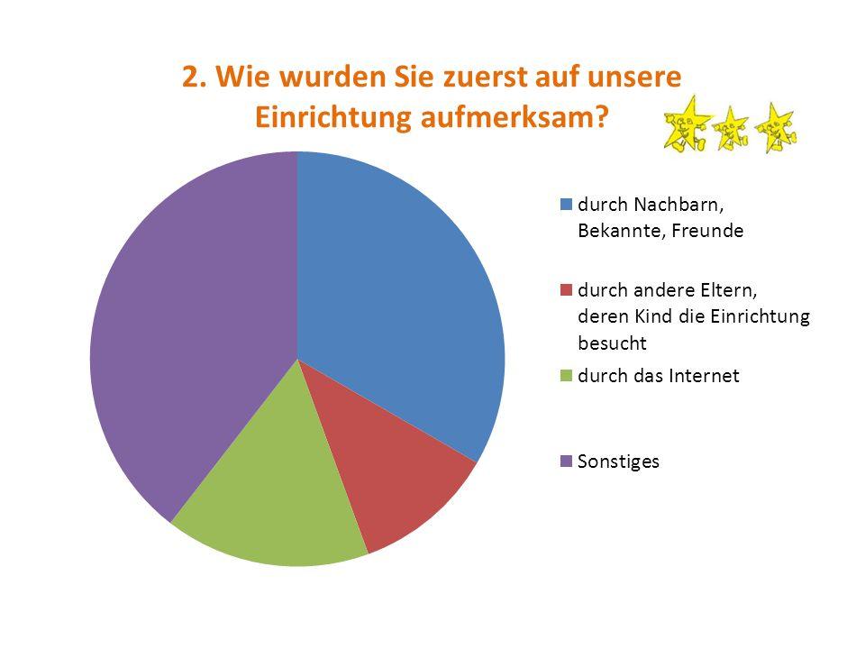 In unserer Kindertageseinrichtung… …bekommt mein Kind Unterstützung beim Erlernen der deutschen Sprache.
