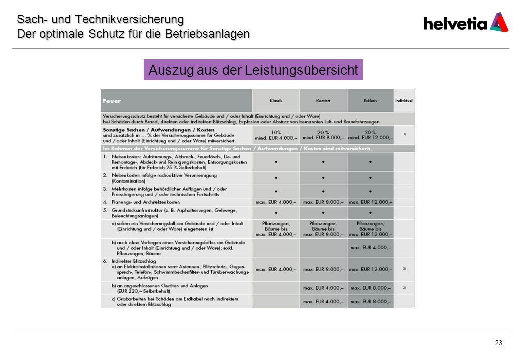 23 Auszug aus der Leistungsübersicht Sach- und Technikversicherung Der optimale Schutz für die Betriebsanlagen
