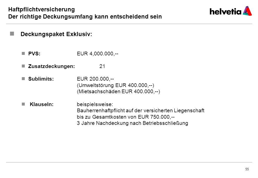 55 Haftpflichtversicherung Der richtige Deckungsumfang kann entscheidend sein Deckungspaket Exklusiv: PVS: EUR 4,000.000,-- Zusatzdeckungen: 21 Sublimits:EUR 200.000,-- (Umweltstörung EUR 400.000,--) (Mietsachschäden EUR 400.000,--) Klauseln: beispielsweise: Bauherrenhaftpflicht auf der versicherten Liegenschaft bis zu Gesamtkosten von EUR 750.000,-- 3 Jahre Nachdeckung nach Betriebsschließung