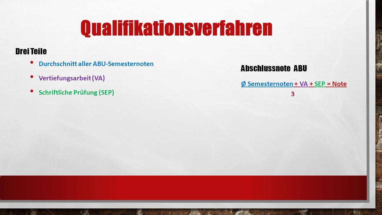Qualifikationsverfahren Drei Teile Durchschnitt aller ABU-Semesternoten Vertiefungsarbeit (VA) Schriftliche Prüfung (SEP) Abschlussnote ABU Ø Semesternoten + VA + SEP = Note 3
