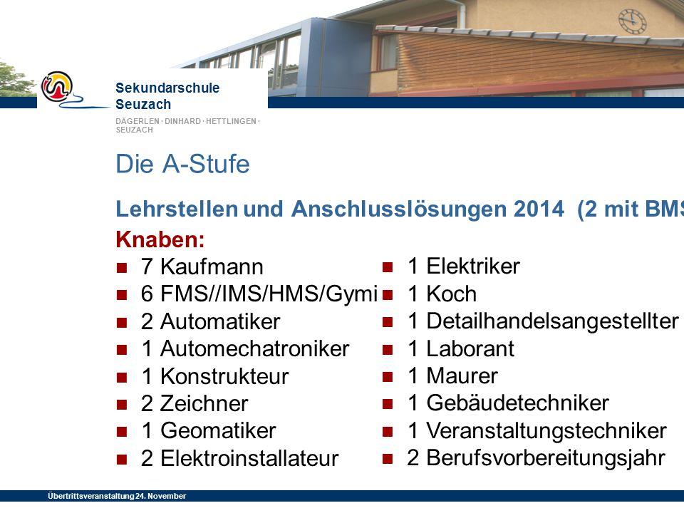 Sekundarschule Seuzach DÄGERLEN · DINHARD · HETTLINGEN · SEUZACH Übertrittsveranstaltung 24. November 2014 Die A-Stufe Lehrstellen und Anschlusslösung