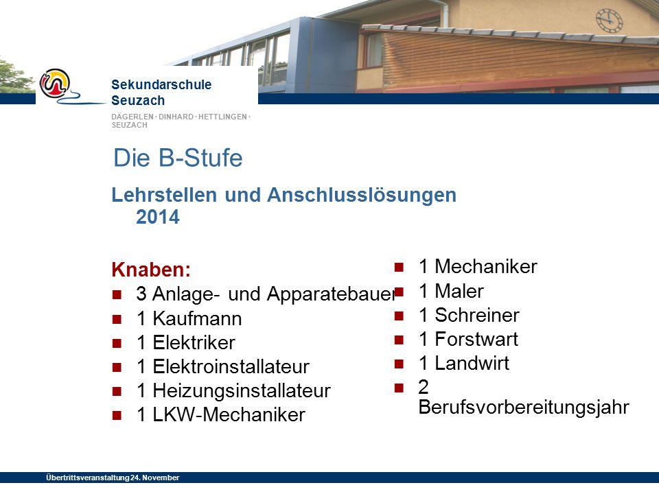 Sekundarschule Seuzach DÄGERLEN · DINHARD · HETTLINGEN · SEUZACH Übertrittsveranstaltung 24. November 2014 Die B-Stufe Lehrstellen und Anschlusslösung