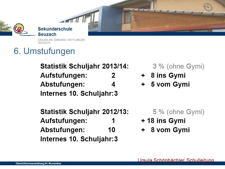 Sekundarschule Seuzach DÄGERLEN · DINHARD · HETTLINGEN · SEUZACH Übertrittsveranstaltung 24. November 2014 6. Umstufungen Statistik Schuljahr 2013/14: