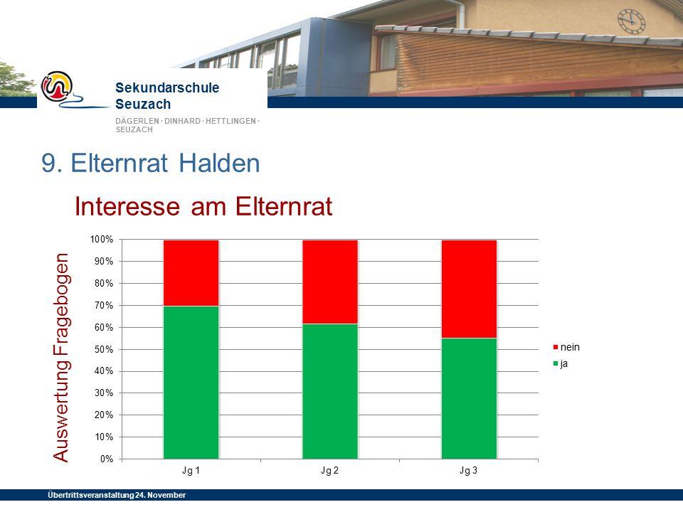 Sekundarschule Seuzach DÄGERLEN · DINHARD · HETTLINGEN · SEUZACH Übertrittsveranstaltung 24. November 2014 9. Elternrat Halden Interesse am Elternrat