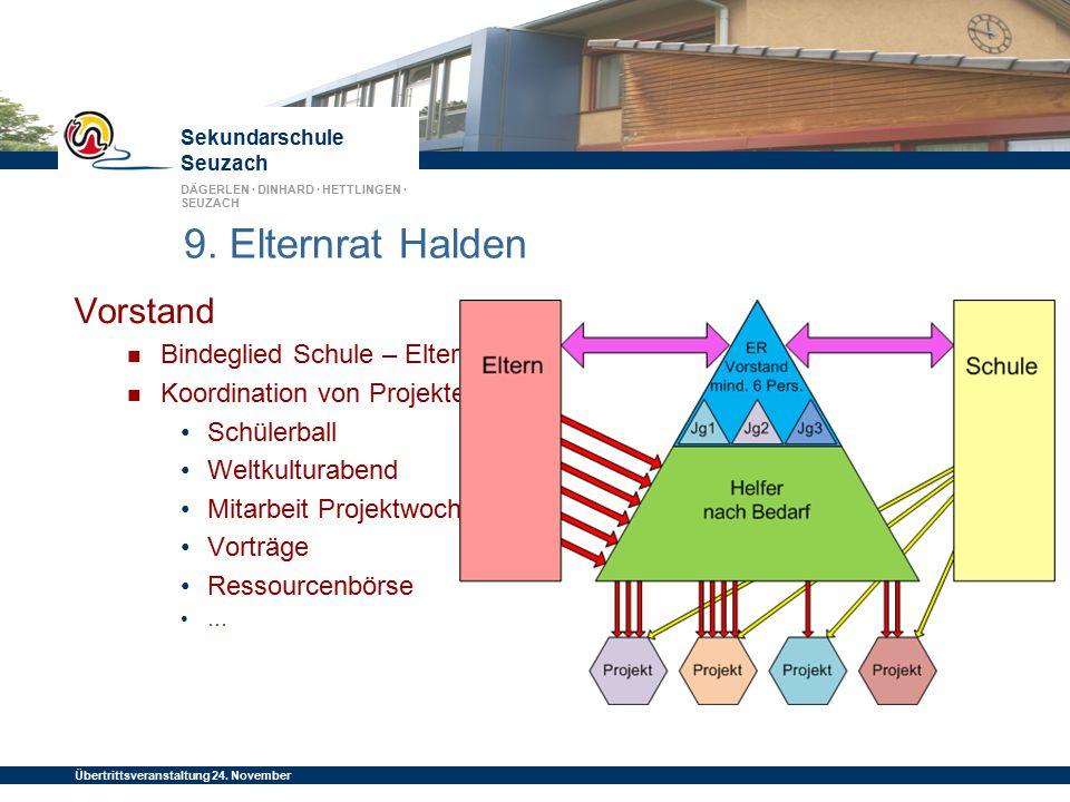 Sekundarschule Seuzach DÄGERLEN · DINHARD · HETTLINGEN · SEUZACH Übertrittsveranstaltung 24. November 2014 9. Elternrat Halden Vorstand Bindeglied Sch