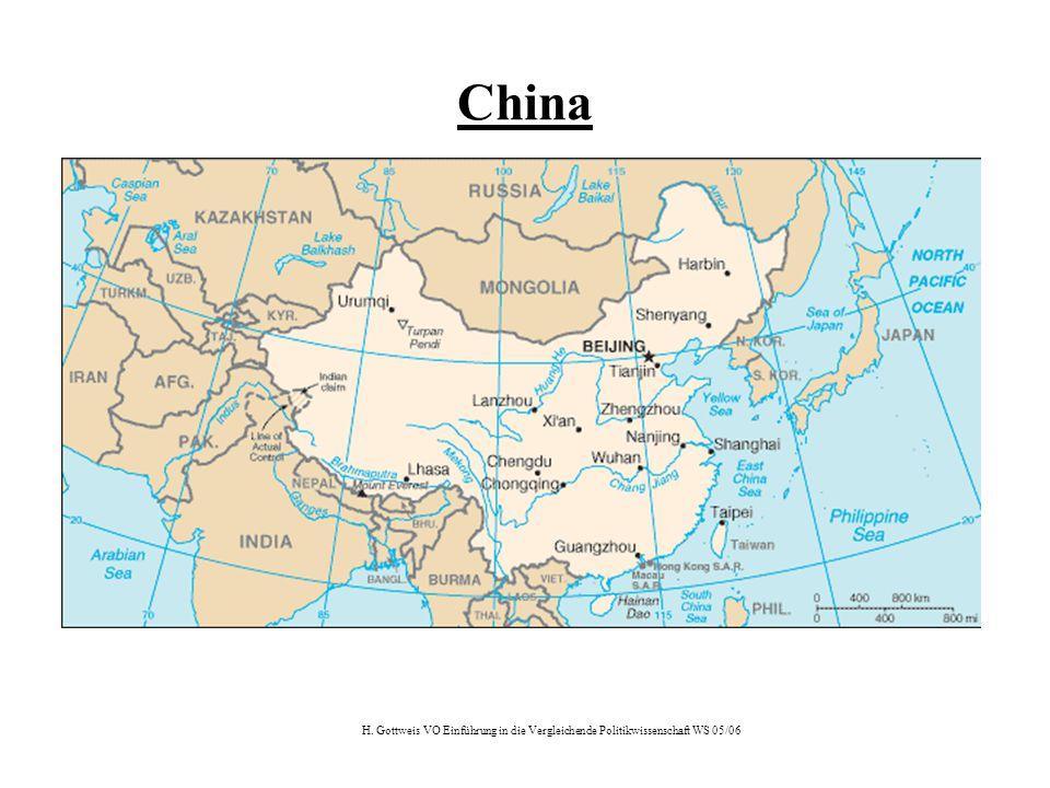 H. Gottweis VO Einführung in die Vergleichende Politikwissenschaft WS 05/06 China