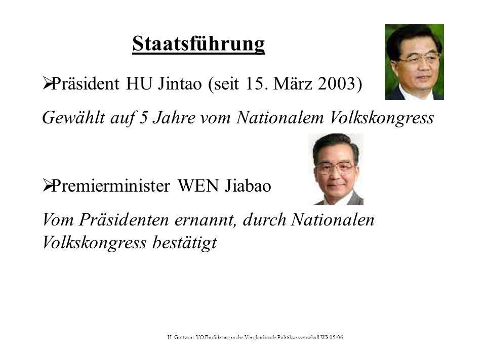 H. Gottweis VO Einführung in die Vergleichende Politikwissenschaft WS 05/06  Präsident HU Jintao (seit 15. März 2003) Gewählt auf 5 Jahre vom Nationa