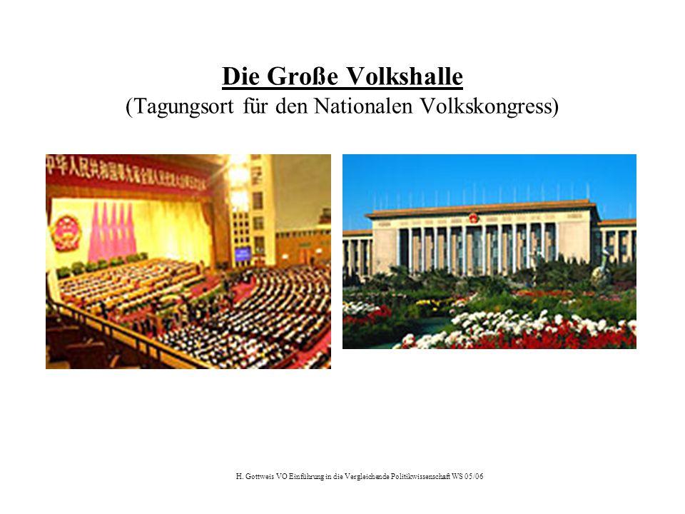 H. Gottweis VO Einführung in die Vergleichende Politikwissenschaft WS 05/06 Die Große Volkshalle (Tagungsort für den Nationalen Volkskongress)