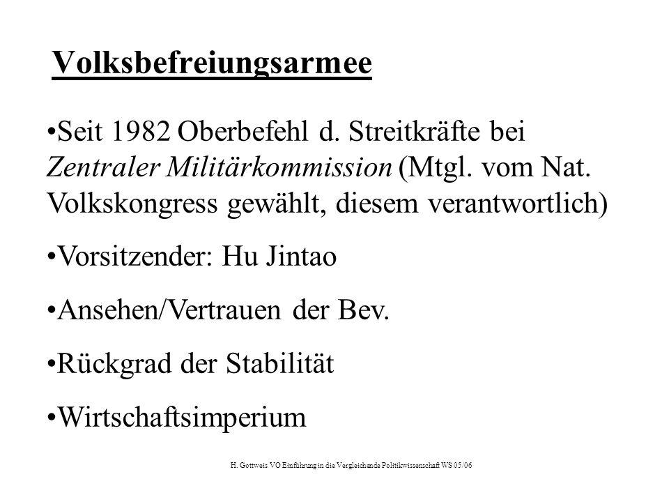 H. Gottweis VO Einführung in die Vergleichende Politikwissenschaft WS 05/06 Volksbefreiungsarmee Seit 1982 Oberbefehl d. Streitkräfte bei Zentraler Mi