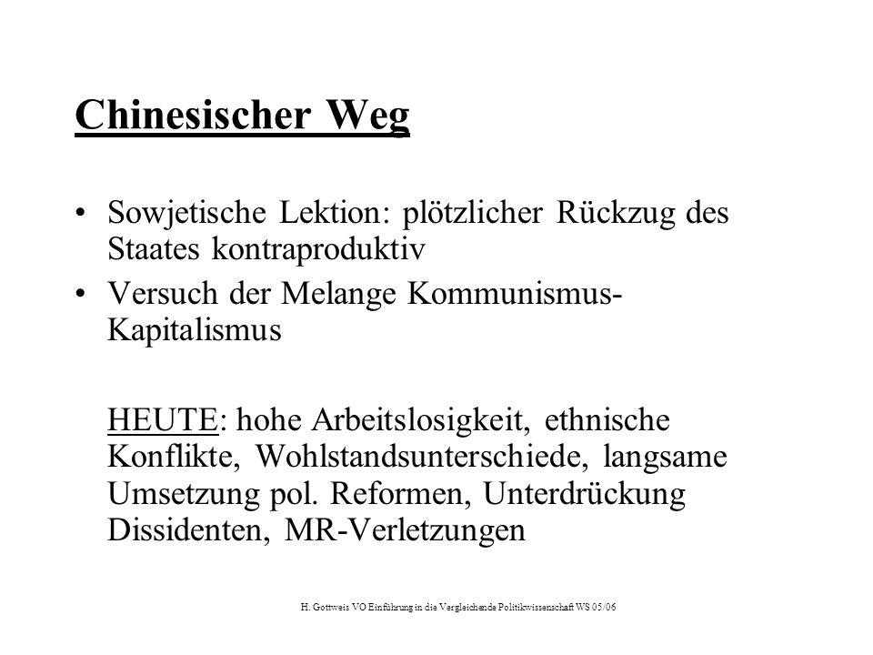 H. Gottweis VO Einführung in die Vergleichende Politikwissenschaft WS 05/06 Chinesischer Weg Sowjetische Lektion: plötzlicher Rückzug des Staates kont