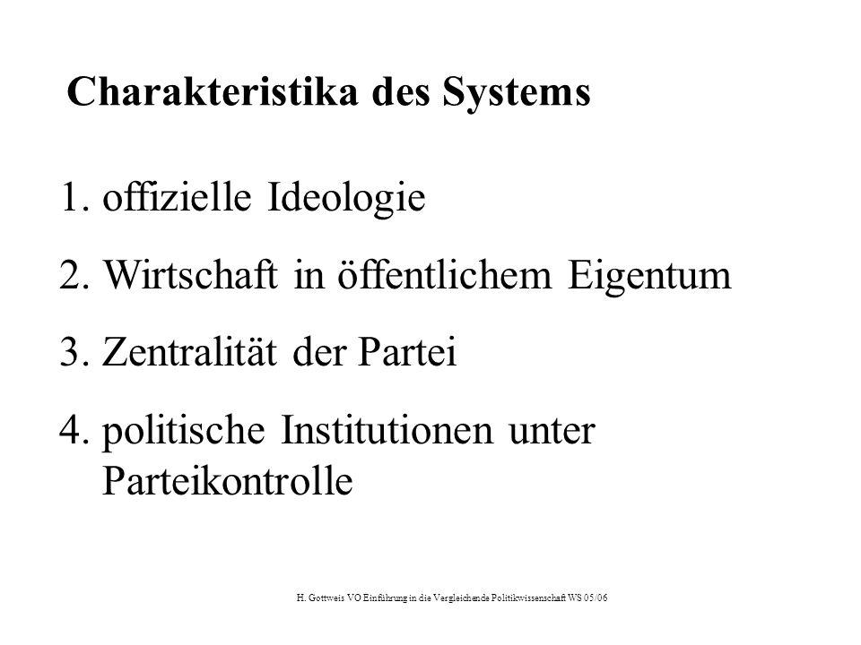 H. Gottweis VO Einführung in die Vergleichende Politikwissenschaft WS 05/06 Charakteristika des Systems 1.offizielle Ideologie 2.Wirtschaft in öffentl
