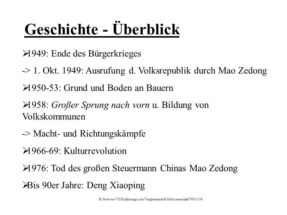 H. Gottweis VO Einführung in die Vergleichende Politikwissenschaft WS 05/06  1949: Ende des Bürgerkrieges -> 1. Okt. 1949: Ausrufung d. Volksrepublik