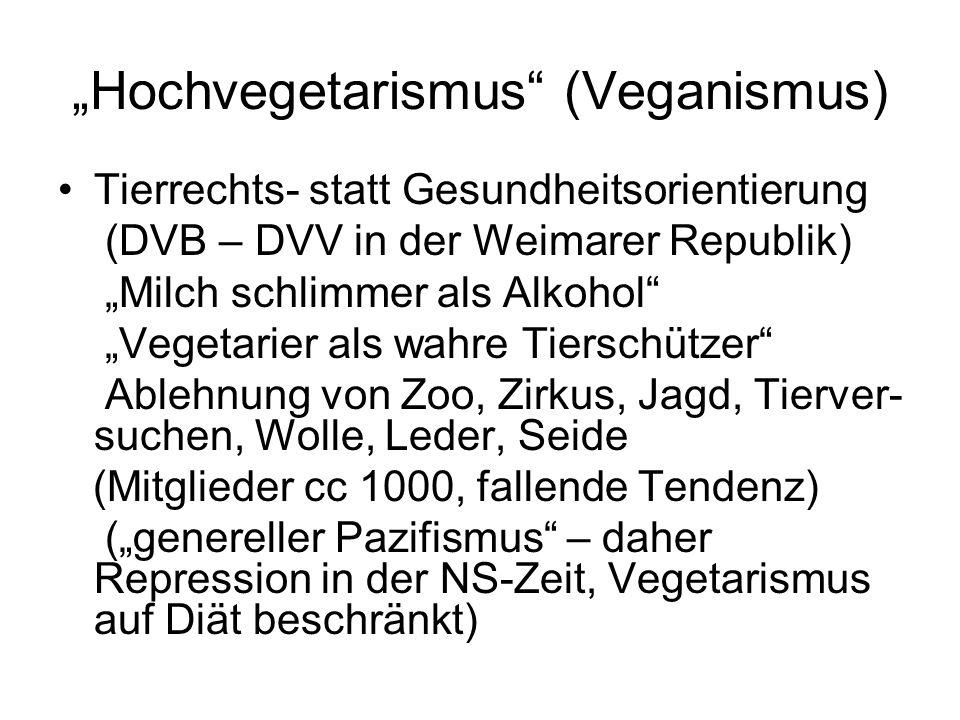 """""""Hochvegetarismus"""" (Veganismus) Tierrechts- statt Gesundheitsorientierung (DVB – DVV in der Weimarer Republik) """"Milch schlimmer als Alkohol"""" """"Vegetari"""