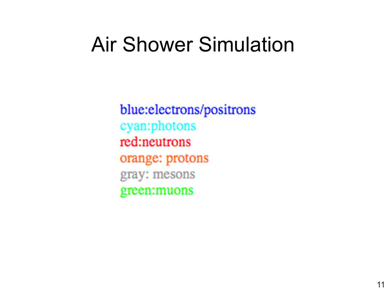 11 Air Shower Simulation