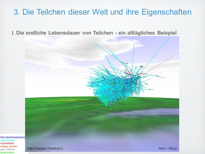 3. Die Teilchen dieser Welt und ihre Eigenschaften I. Die endliche Lebensdauer von Teilchen - ein alltägliches Beispiel