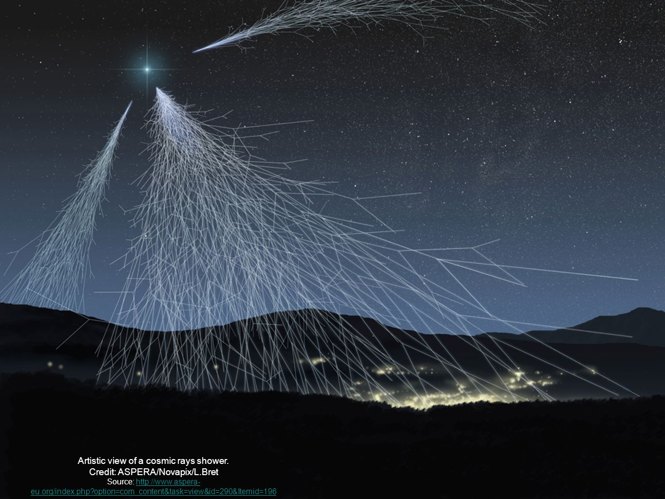4 High energy cosmic rays striking atoms at the top of the atmosphere give the rise to showers of particles striking the Earth s surface Source: http://cds.cern.ch/record/40407http://cds.cern.ch/record/40407