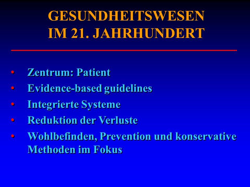 GESUNDHEITSWESEN IM 21. JAHRHUNDERT Zentrum: Patient Evidence-based guidelines Integrierte Systeme Reduktion der Verluste Wohlbefinden, Prevention und