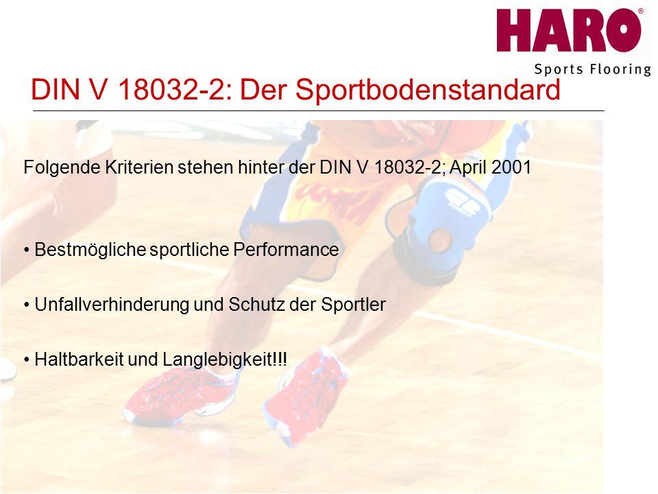 DIN V 18032-2: Der Sportbodenstandard Folgende Kriterien stehen hinter der DIN V 18032-2; April 2001 Bestmögliche sportliche Performance Unfallverhinderung und Schutz der Sportler Haltbarkeit und Langlebigkeit!!!