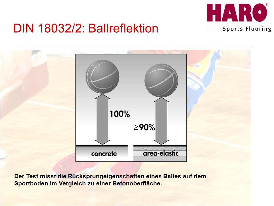 Der Test misst die Rücksprungeigenschaften eines Balles auf dem Sportboden im Vergleich zu einer Betonoberfläche.