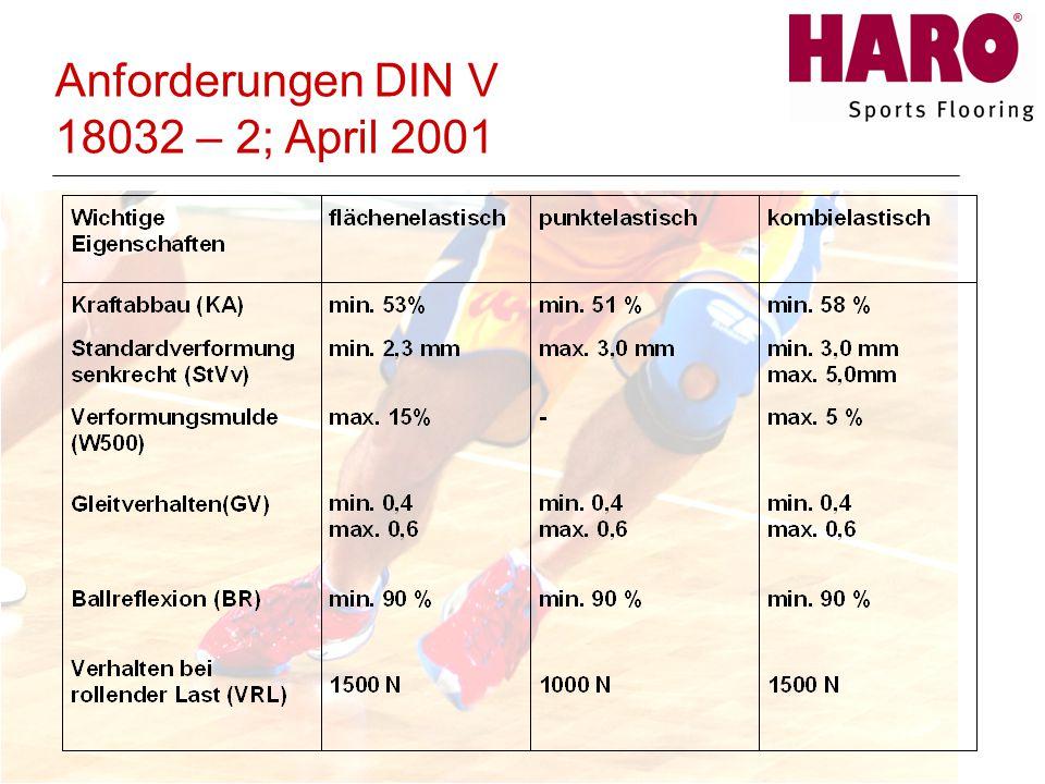 Anforderungen DIN V 18032 – 2; April 2001