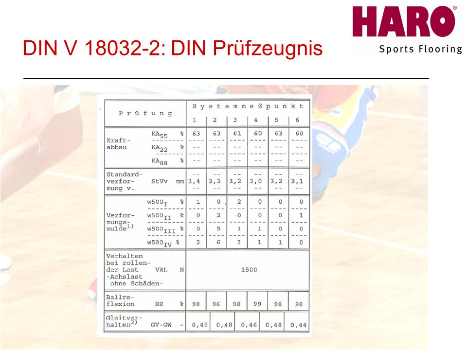 DIN V 18032-2: DIN Prüfzeugnis