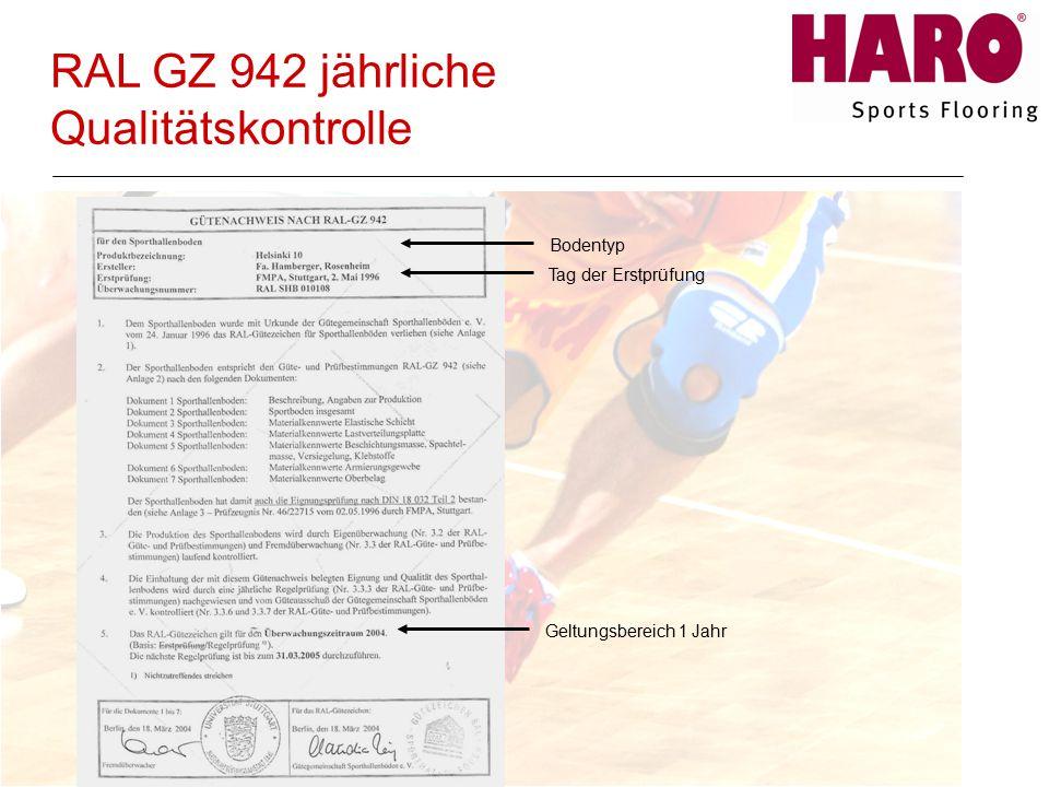 Tag der Erstprüfung Bodentyp Geltungsbereich 1 Jahr RAL GZ 942 jährliche Qualitätskontrolle