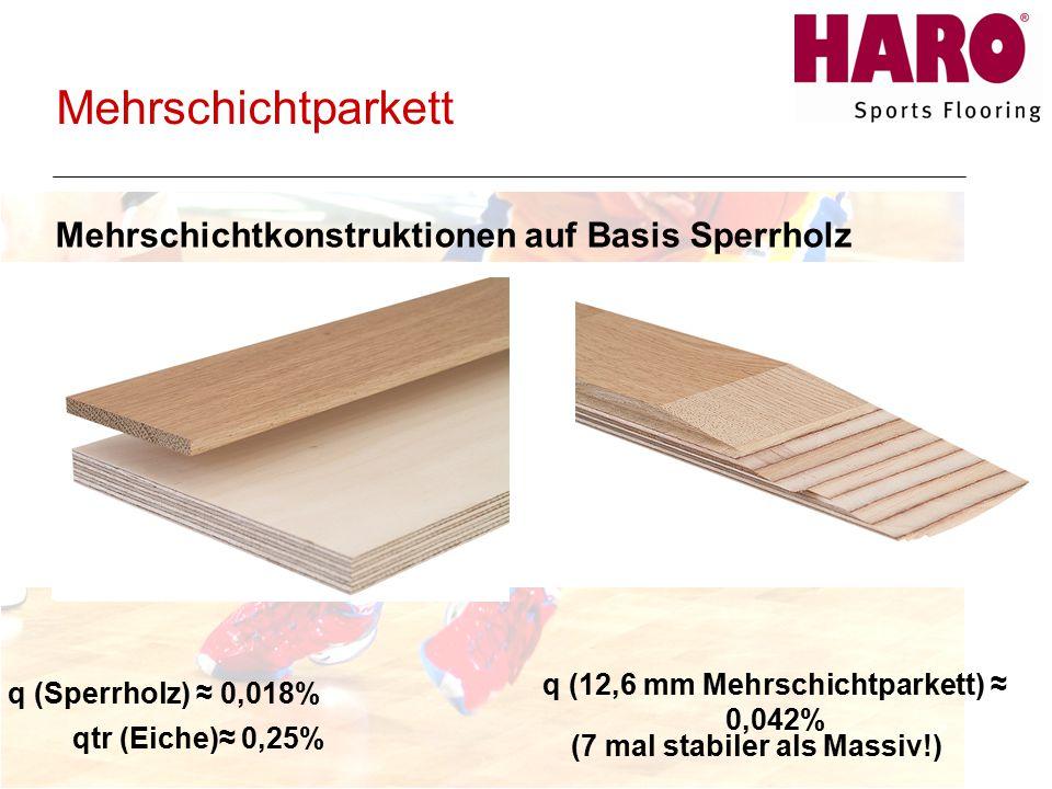 Mehrschichtparkett Mehrschichtkonstruktionen auf Basis Sperrholz (7 mal stabiler als Massiv!) q (12,6 mm Mehrschichtparkett) ≈ 0,042% q (Sperrholz) ≈ 0,018% qtr (Eiche)≈ 0,25%
