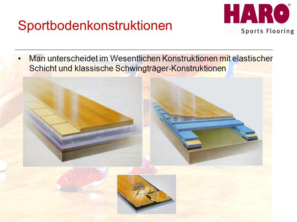 Sportbodenkonstruktionen Man unterscheidet im Wesentlichen Konstruktionen mit elastischer Schicht und klassische Schwingträger-Konstruktionen