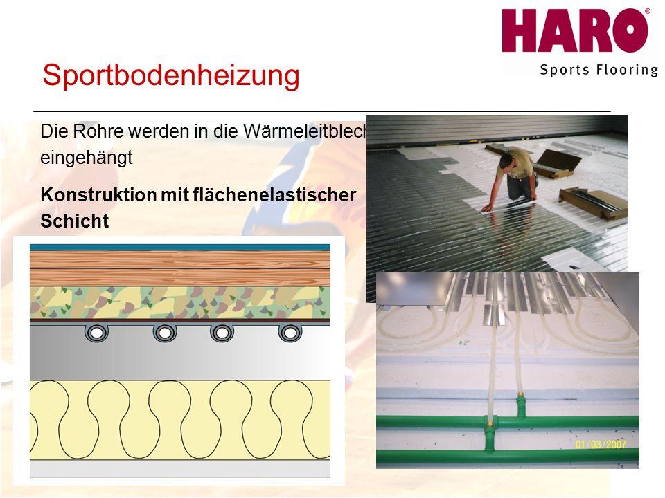 Sportbodenheizung Die Rohre werden in die Wärmeleitbleche eingehängt Konstruktion mit flächenelastischer Schicht