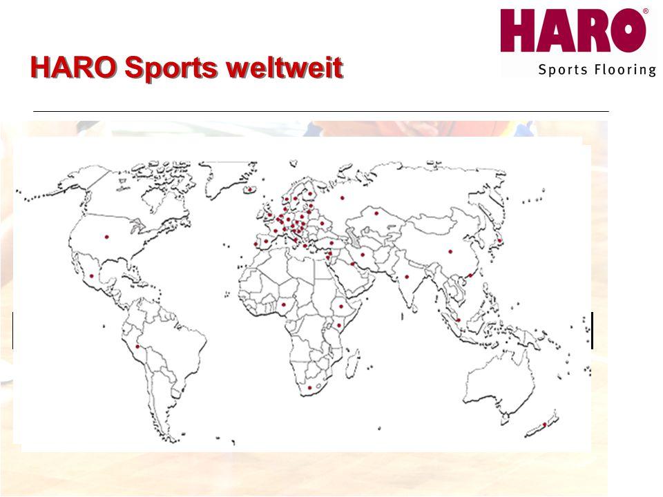 HARO Sports weltweit