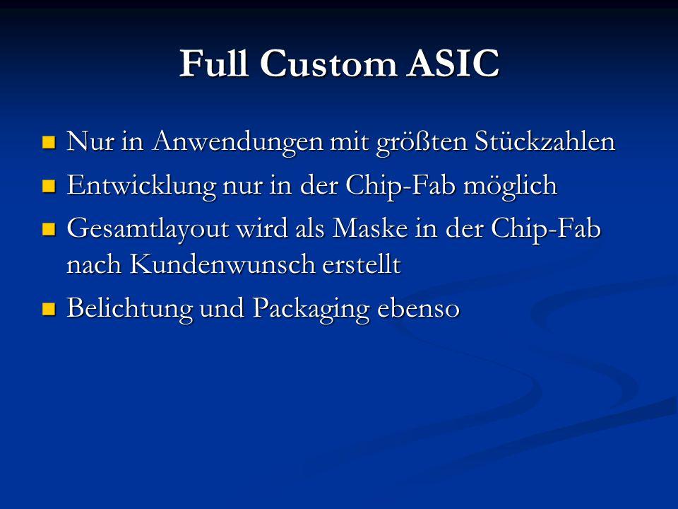 Full Custom ASIC Nur in Anwendungen mit größten Stückzahlen Nur in Anwendungen mit größten Stückzahlen Entwicklung nur in der Chip-Fab möglich Entwick