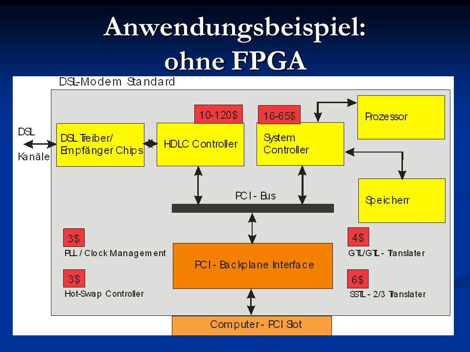 Anwendungsbeispiel: ohne FPGA