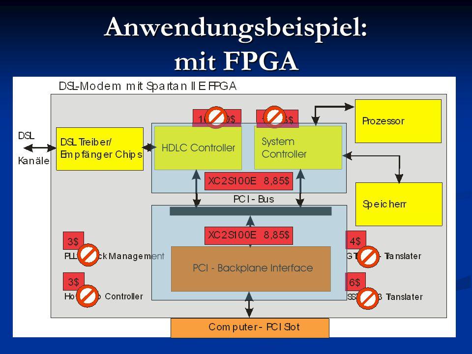Anwendungsbeispiel: mit FPGA