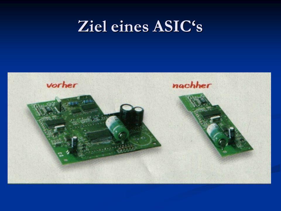 FPGAs Field Programmable Gate Arrays Field Programmable Gate Arrays Bei FPGAs wird der Chip so gefertigt, daß die Schaltung vom Kunden selbst bestimmt werden kann.