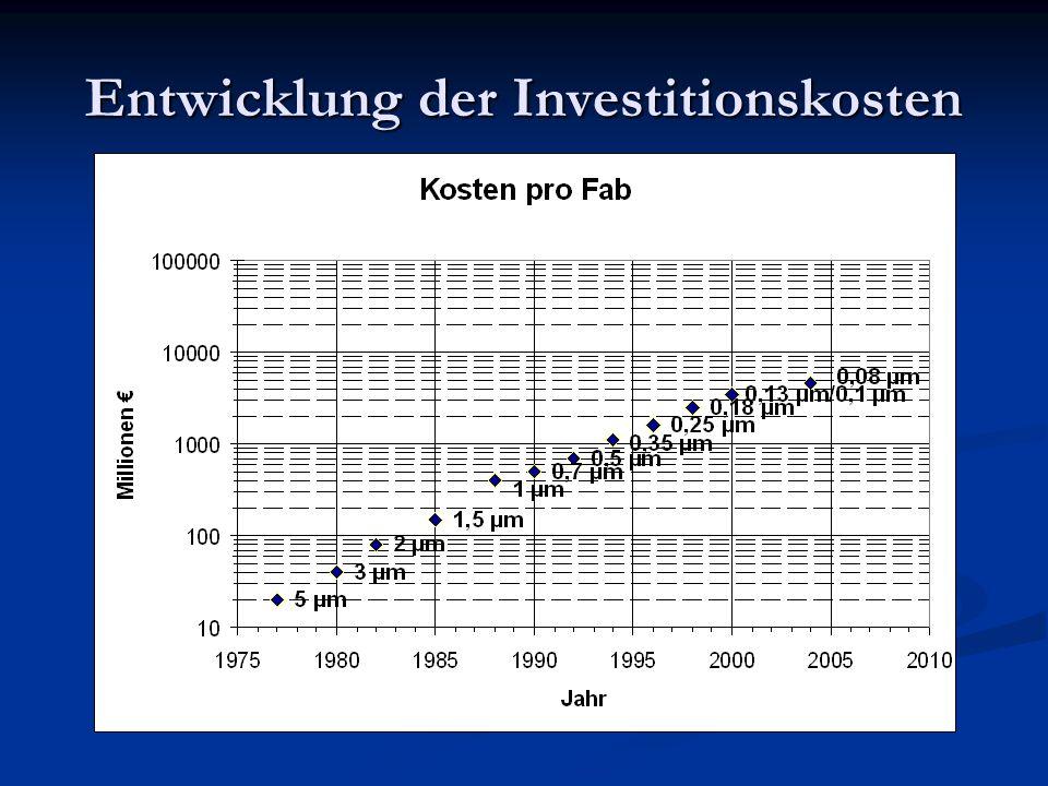 Investitionskosten Chipentwicklung