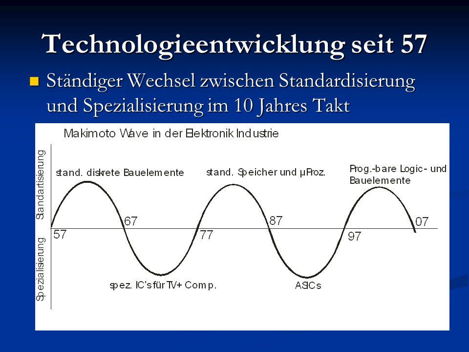 Eingebettete Hardware: ASIC Application Specific Integrated Circuit Application Specific Integrated Circuit Ein vollständig nach Applikation hergestellter Schaltkreis Ein vollständig nach Applikation hergestellter Schaltkreis Hohe Einstiegskosten Hohe Einstiegskosten Euro 25.000 für 2µm Technologie, multi project wafer Euro 25.000 für 2µm Technologie, multi project wafer Euro 250.000 für 0.13 µm Technologie Euro 250.000 für 0.13 µm Technologie Niedrige Produktionskosten Niedrige Produktionskosten hunderte von Chips auf einem Wafer für Euro 2000 - 6000 hunderte von Chips auf einem Wafer für Euro 2000 - 6000