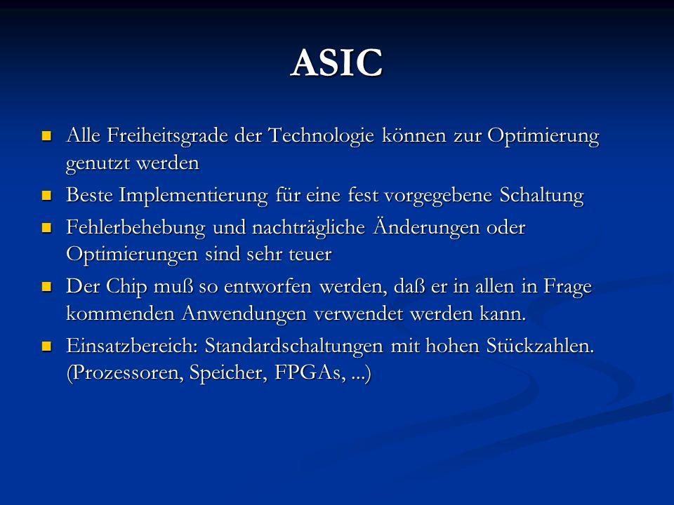 Geschwindigkeit Komplexität Controller Prozessoren FPGA Full-Custom ASIC Semi-Custom ASIC Positionierung der verschiedenen ASIC Gruppen